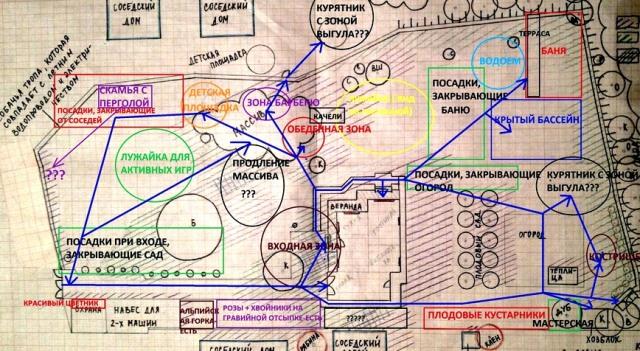 План маршрутов дорожек, схема