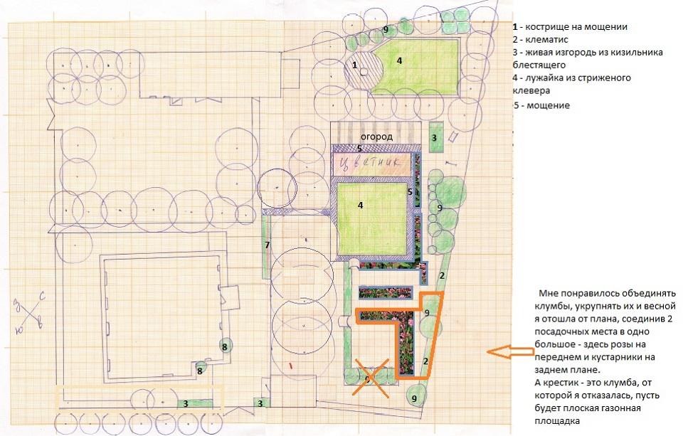 Мой план, созданный на курсе (разрабатывала только правую сторону участка). Квадрат в самом центре